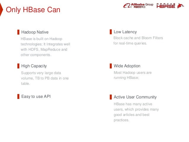 Only HBase Can Hadoop Native Wide Adoption Most Hadoop users are running HBase; Low Latency Easy to use API HBase is built...