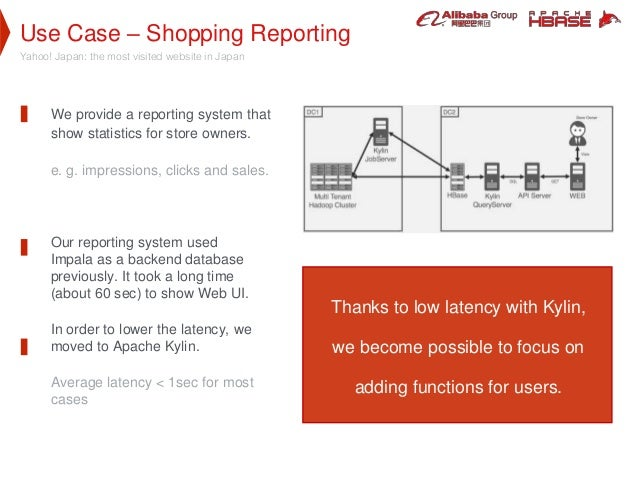 Use Case – Shopping Reporting Yahoo! Japan: the most visited website in Japan Our reporting system used Impala as a backen...