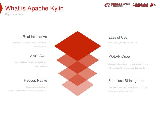What is Apache Kylin Key characters Ease of Use No programing; User-friendly Web GUI; Seamless BI Integration JDBC/ODBC/RE...
