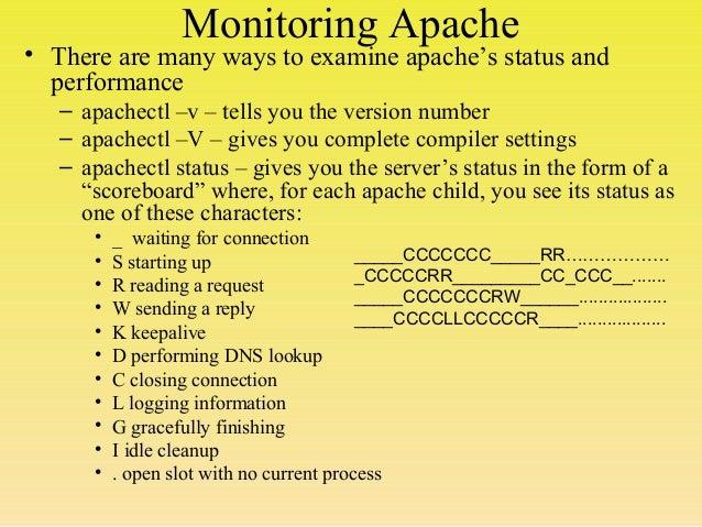 Apache logs monitoring