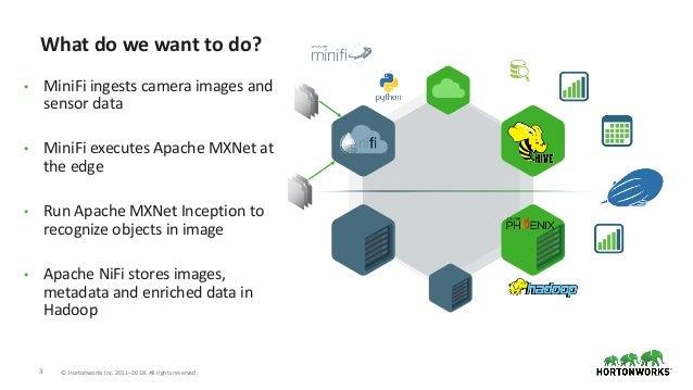 Apache MXNet for IoT with Apache NiFi Slide 3