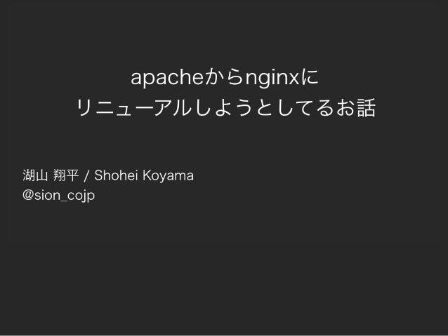 自己紹介 湖山 翔平 / @sion_cojp シオンと言います 28歳 元FPSプロゲーマーでアジアチャンピオン 株式会社リブセンス(2年半目) ジョブセンスリンク(転職サイト)の開発と インフラやってます