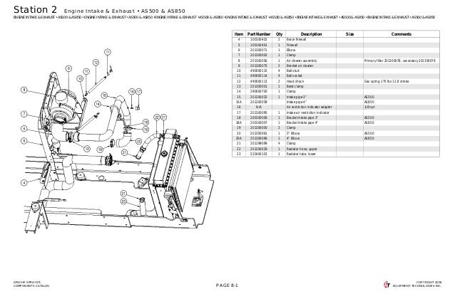 apache parts book as500  as850  as1000  and as1200