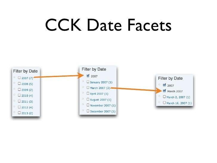 CCK Date Facets