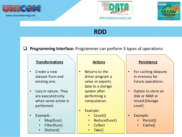 www.unicomlearning.com  www.bigdatainnovation.org  RDD  Programming Interface: Programmer can perform 3 types of operatio...