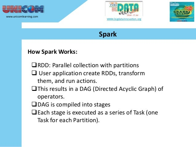 www.unicomlearning.com  www.bigdatainnovation.org  Spark How Spark Works: RDD: Parallel collection with partitions  User...