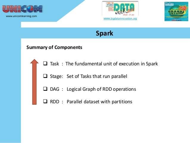 www.unicomlearning.com  www.bigdatainnovation.org  Spark Summary of Components  Task : The fundamental unit of execution ...
