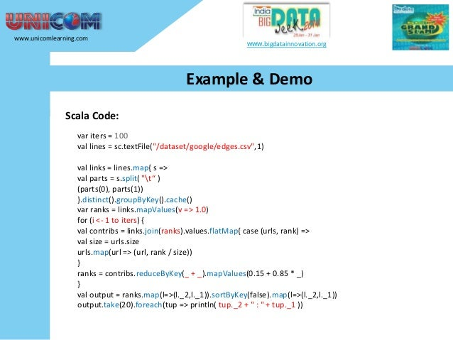 """www.unicomlearning.com  www.bigdatainnovation.org  Example & Demo Scala Code: var iters = 100 val lines = sc.textFile(""""/da..."""