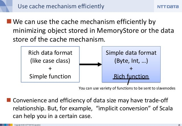 25Copyright © 2014 NTT DATA Corporation Use cache mechanism efficiently We can use the cache mechanism efficiently by min...
