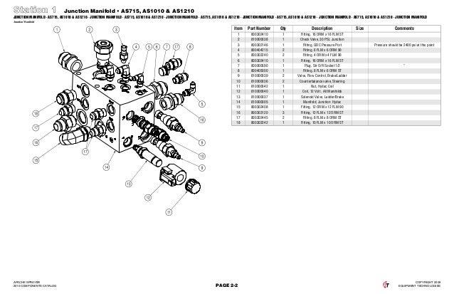 Apache sprayer parts book as715, as1010, as1210