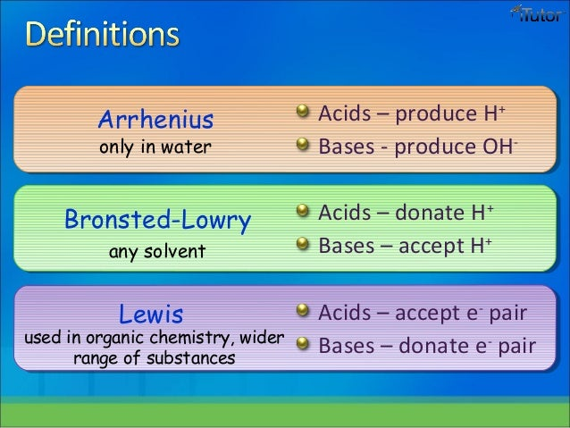 to prove the bronsted lowry theory The brønsted-lowry theory describes acid-base reactions as proton transfers  the acid is the species which donates a proton while the base is the species that .