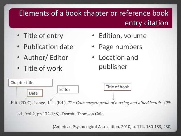 Roseman university library apa citation reference page publisher 5 elements of a book chapter or reference ccuart