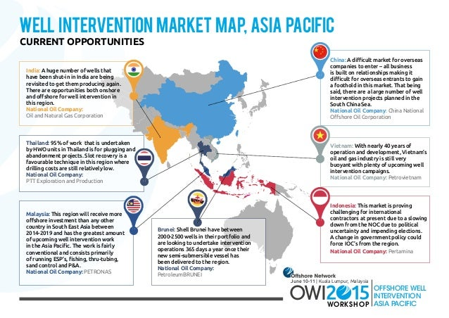 Offshore Well Intervention Opportunities Map Asia Pacific