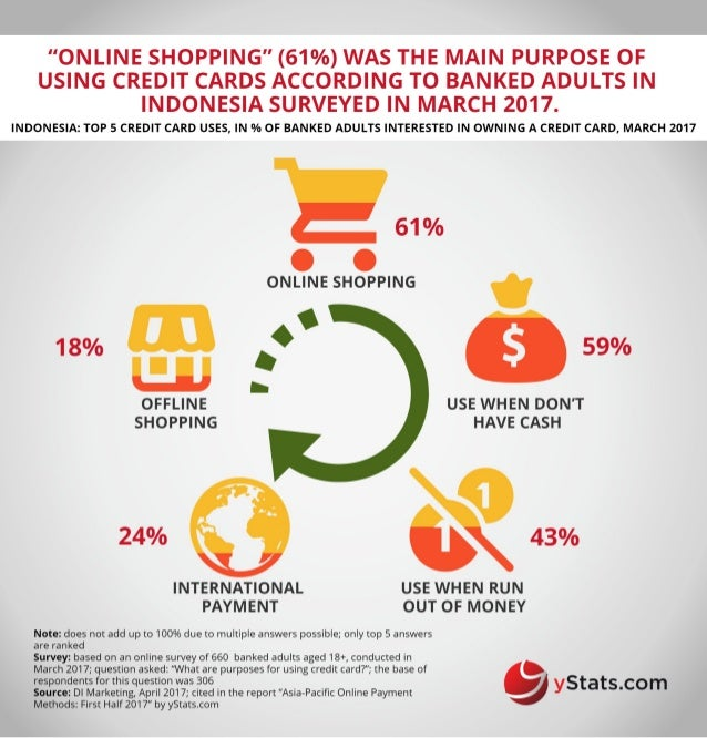Infographic: Asia-Pacific Online Payment Methods: First Half 2017