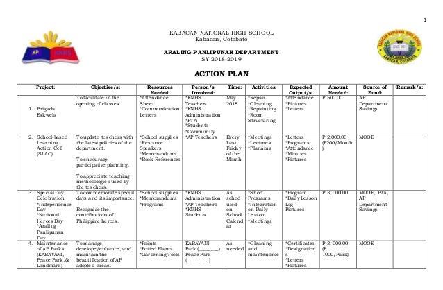 1 KABACAN NATIONAL HIGH SCHOOL Kabacan, Cotabato ARALING PANLIPUNAN DEPARTMENT SY 2018-2019 ACTION PLAN Project: Objective...