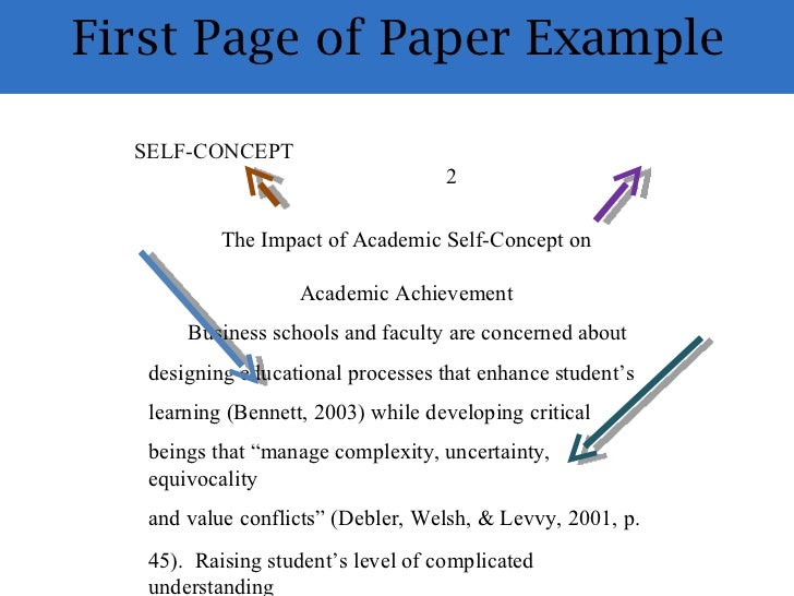 self concept paper college essay Term paper warehouse has free essays, term papers, and book reports for students on almost every research topic.