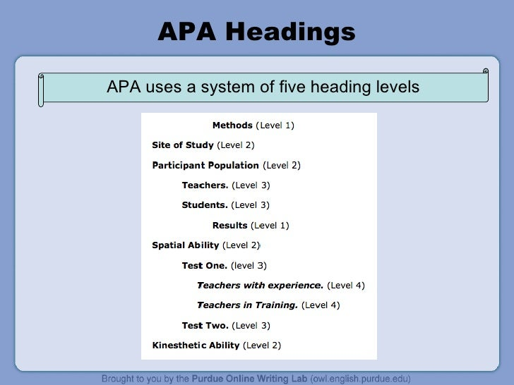 apa style paper heading Apa headings all apa formatted documents use headings that show your readers how your paper is organized by labeling the parts and by indicating which parts are equally important and which are subordinate to others.