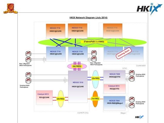 www.hkix.net