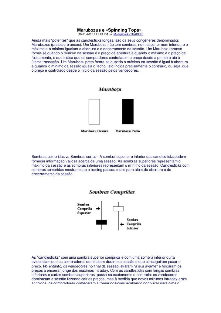 """Marubozus e «Spinning Tops»                           (10-11-2001 4:21:23 PM por MultiplicadorTRADER)Ainda mais """"potentes""""..."""