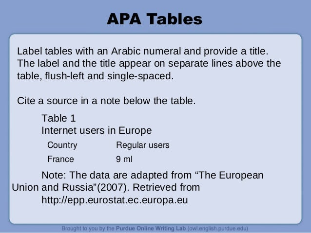 apa-powerpoint-33-638 Table Apa Format Source Examples on apa format for college papers, apa reference page example, apa internet sources, citing sources example, apa format citation page, apa format for web sources, apa citation page example, source page example, apa internet reference page, apa works cited examples example, apa format online references, apa source page, apa format for internet resources,