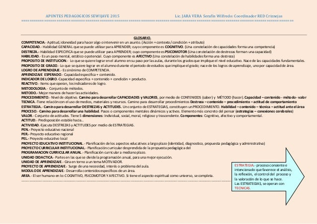 APUNTES PEDAGOGICOS SEWIJAVE 2015 Lic. JARA VERA Serafín Wilfredo: Coordinador RED Criznejas =============================...