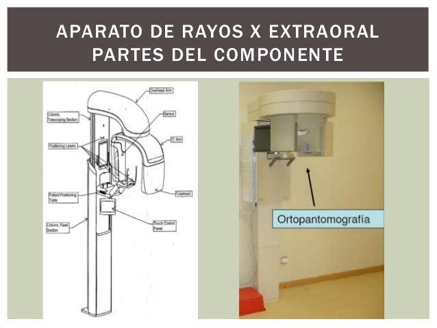 Aparato de rayos x intraoral & extraoral