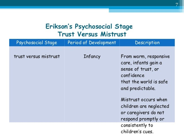 motor development autobiography describe developmental sta Erikson developmental stages are part of a personality theory formulated by the german psychologist erik erikson each stage of development is marked by a crisis, which is erikson described the stages in terms of contrary dispositions - a positive, syntonic.