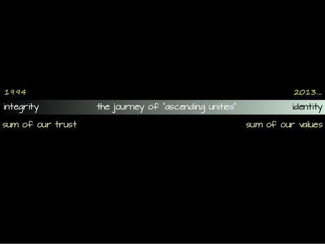 """integrity identity 1""""94 2013... sum of our trust sum of our values the journey of """"ascending unities"""""""