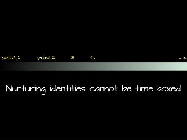 Nurturing identities cannot be time-boxed #$%&'( 1 ... '#$%&'( 2 3 4...