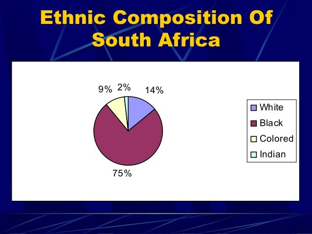 dynamics of apartheid in south africa The dynamics of reform and revolt in current south africa  i from apartheid to reform:  dynamics of reform and revolt in south africa i will try to do.