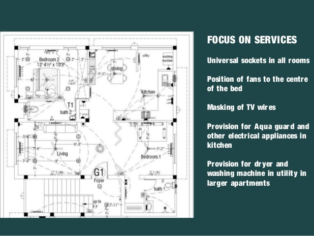 unique space planning concepts for lifestyle apartment 24 638?cb=1427426793 unique space planning concepts for lifestyle apartment
