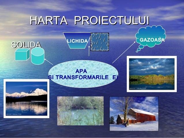 HARTA PROIECTULUIHARTA PROIECTULUI SOLIDASOLIDA APA SI TRANSFORMARILE EI LICHIDA GAZOASA