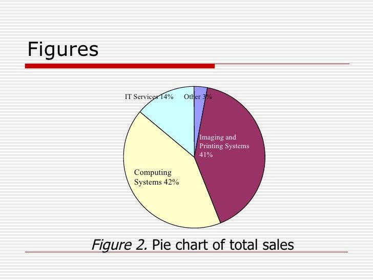 apa sales