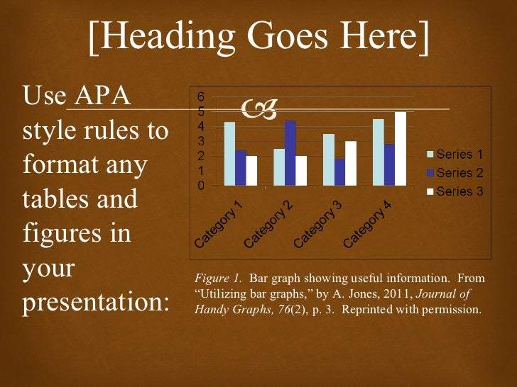 apa format for powerpoint