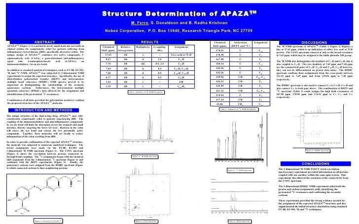Structure Determination of APAZA TM M. Ferro , S. Donaldson and B. Radha Krishnan Nobex Corporation,  P.O. Box 13940, Rese...