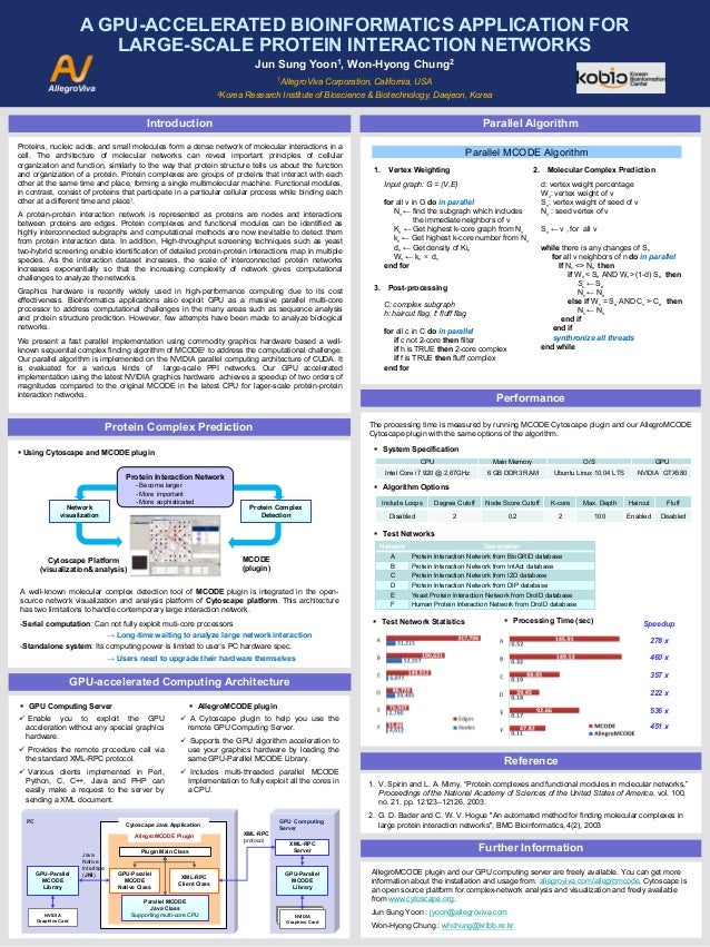 A GPU-ACCELERATED BIOINFORMATICS APPLICATION FORLARGE-SCALE PROTEIN INTERACTION NETWORKSJun Sung Yoon1, Won-Hyong Chung21A...