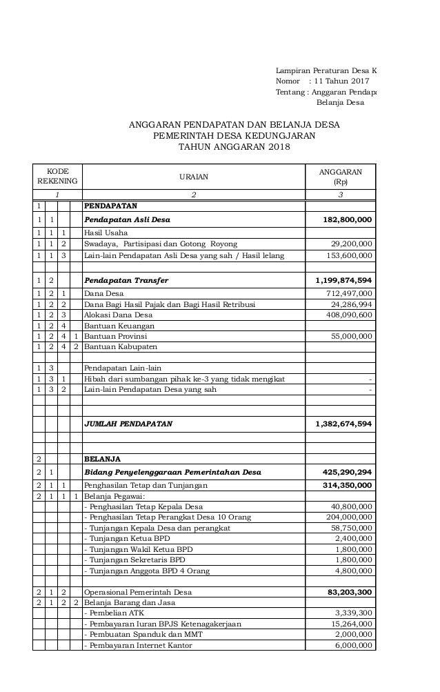 Lampiran Peraturan Desa Kedungjaran Nomor : 11 Tahun 2017 Tentang : Anggaran Pendapatan dan Belanja Desa URAIAN ANGGARAN (...