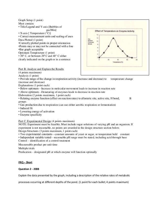 Ecology ap biology essay prompts