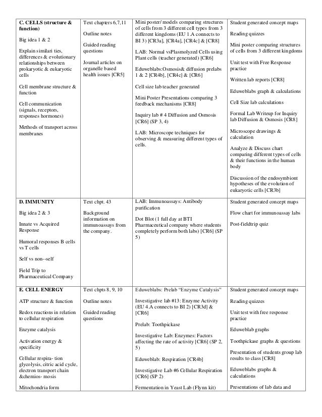 Ap Biology Syllabus New Version