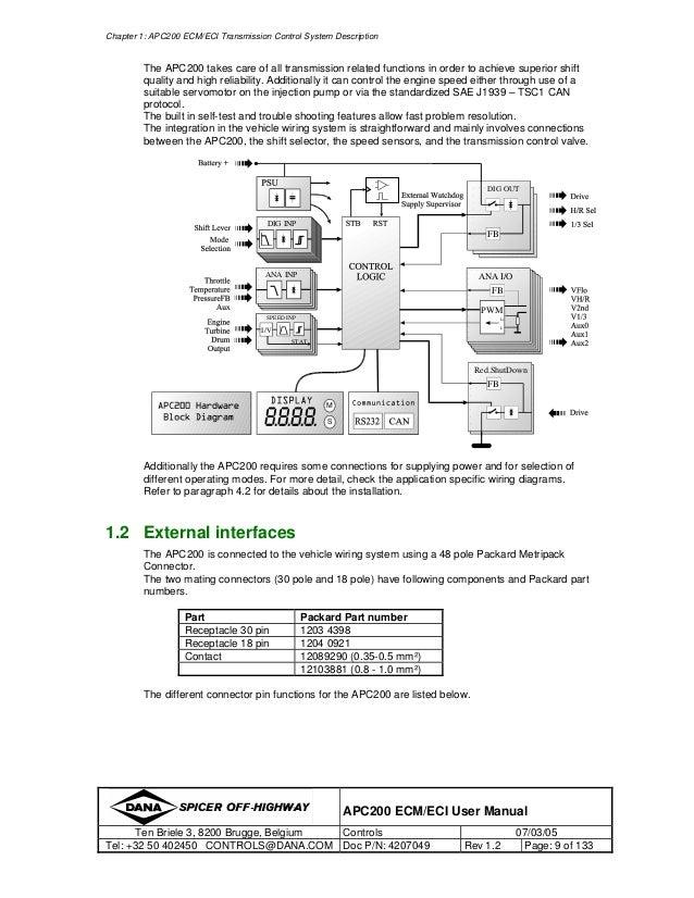 apc200 ecm eci user manual v1 2 on power window diagram, fuel injection  diagram