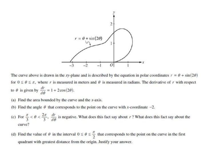 AP Calculus BC Polar Functions