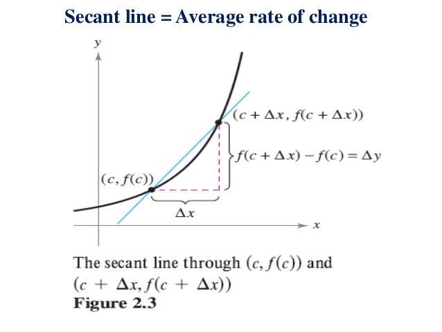 calculus online book
