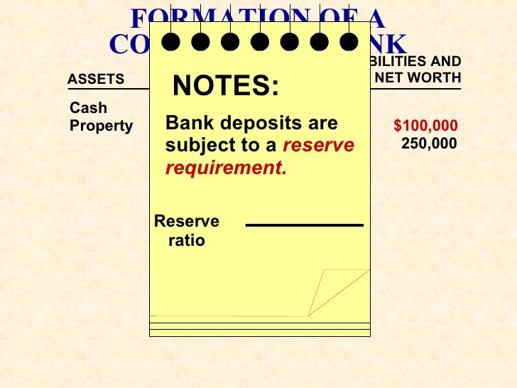 how the commercial banks create money Features commercial banks manage deposit accounts, such as checking and savings accounts, for individuals and businesses they make loans to the public using the money held on deposit.