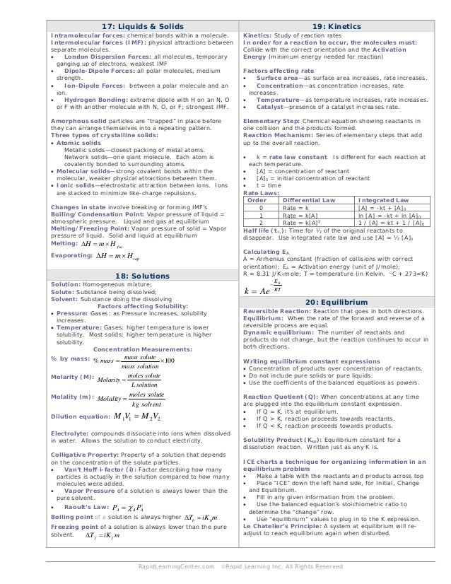 ap chemistry master_cheatsheet periodic table - Periodic Table Charges Cheat Sheet