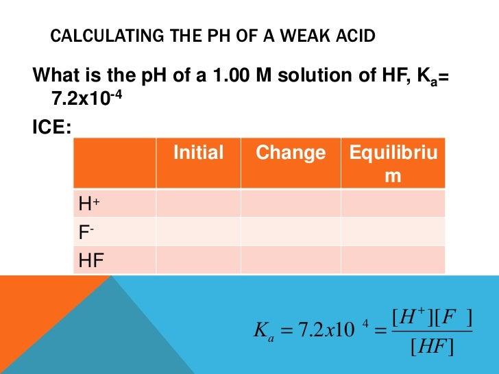 Ap Chem Unit 14 Presentation Part 1