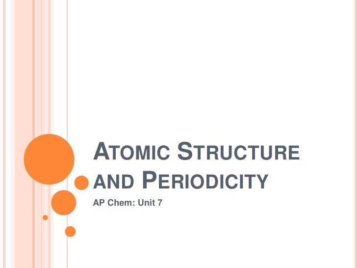 Atomic Structure and Periodicity<br />AP Chem: Unit 7<br />