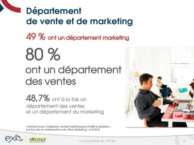 Département de vente et de marketing 80 % ont un département des ventes 49 % ont un département marketing « Recherche sur ...