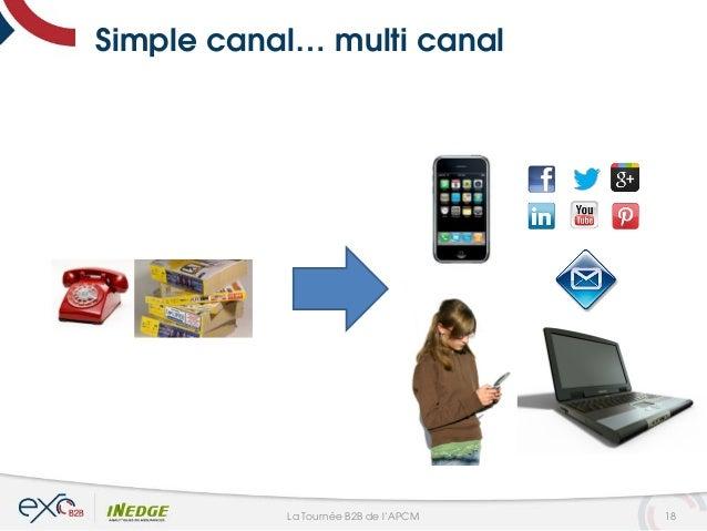 Simple canal… multi canal 18La Tournée B2B de l'APCM