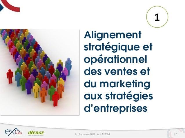 Alignement stratégique et opérationnel des ventes et du marketing aux stratégies d'entreprises 1 27La Tournée B2B de l'APCM