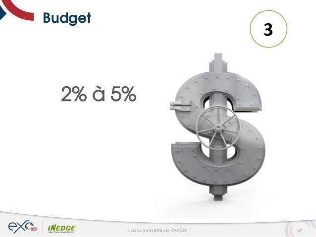Budget 2% à 5% 3 29La Tournée B2B de l'APCM